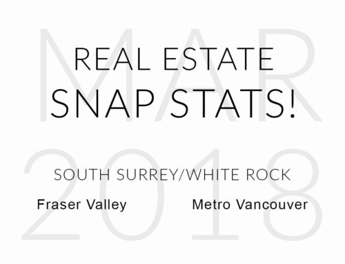 MARCH 2018 REAL ESTATE SNAP STATS
