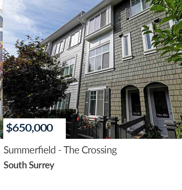 Property Sold in Summerhill