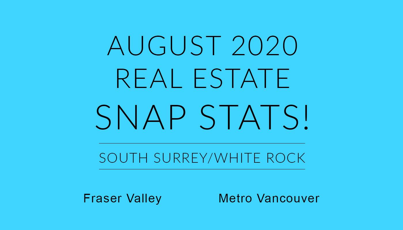 Real estate snap stats