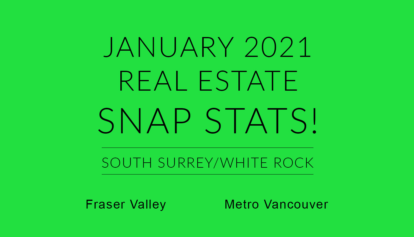 January Real Estate Statistics