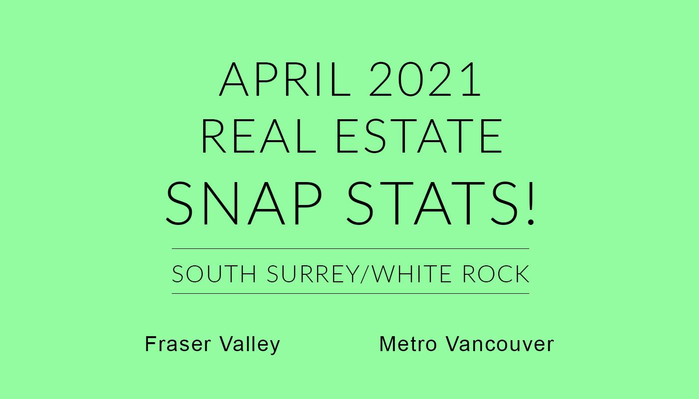 April Real Estate Snap Stats
