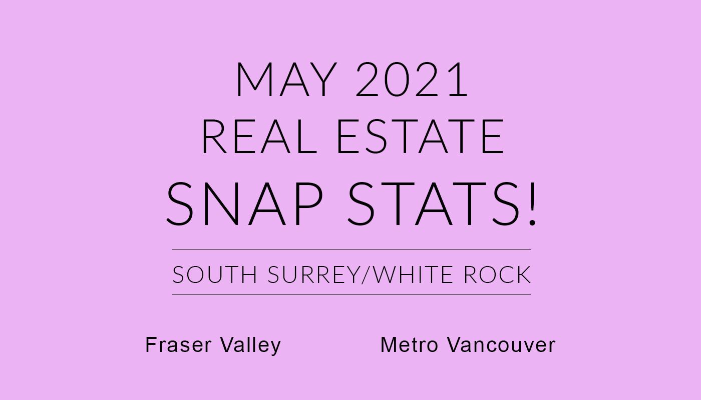 May Real Estate Snap Stats