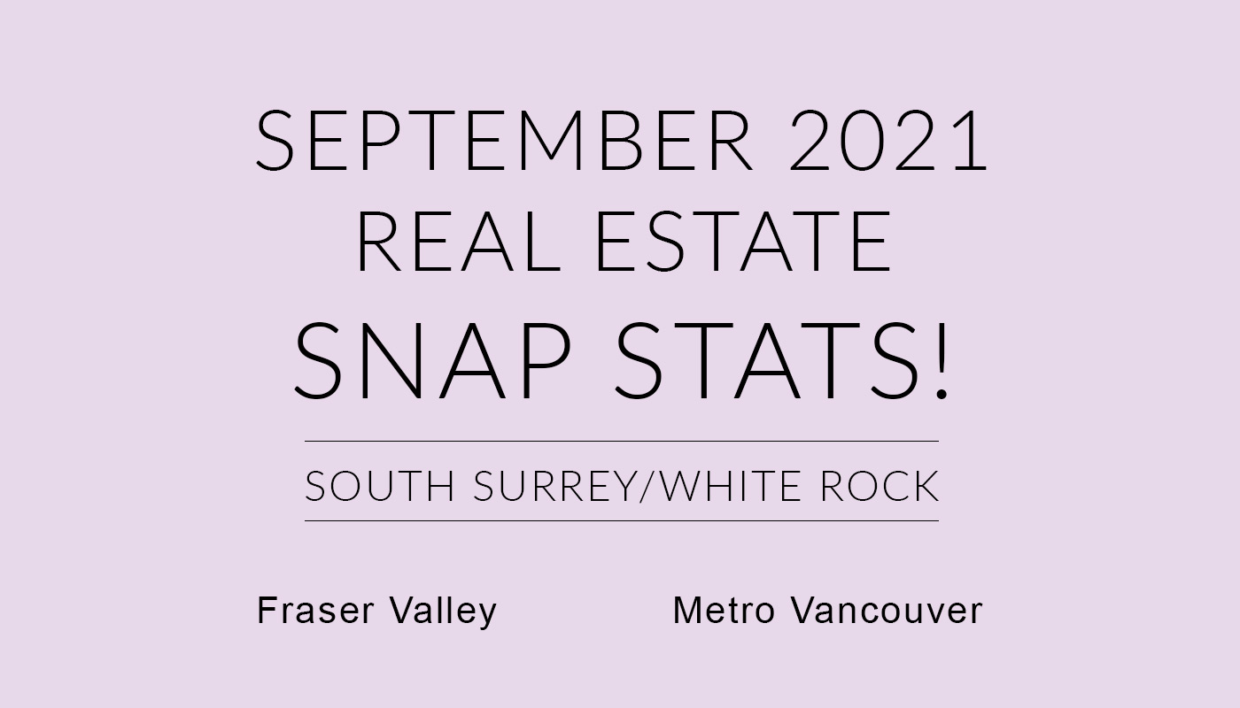Real Estate Snap Stats 2021